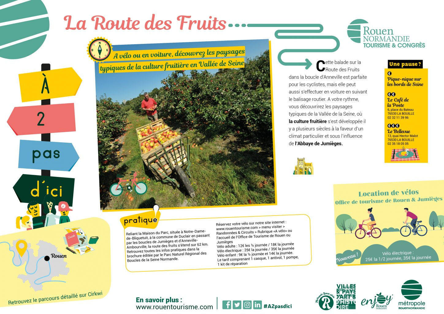 Programme Route des Fruits